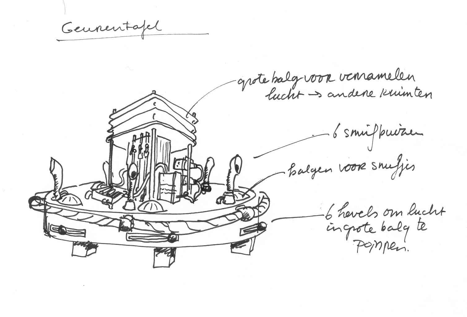 Scent-table-sketch
